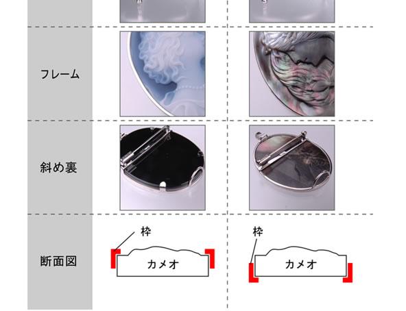 『裏入れ爪留め』と『表入れ接着留め』の比較表